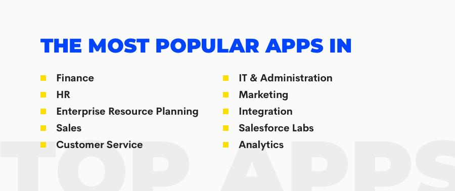 most popular apps on Salesforce AppExchange